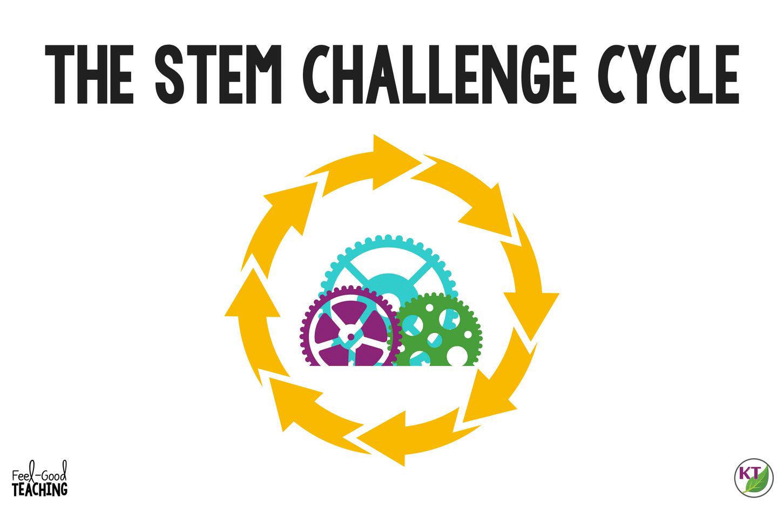 STEM CHALLENGE CYCLE 2