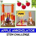 Apple Annihilator Print Resource Cover